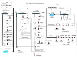 Схема-организации-связи-подробная